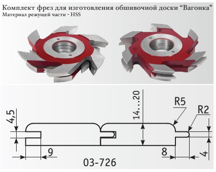 Фрезы для радиусной вагонки штиль160x40x14-20 мм