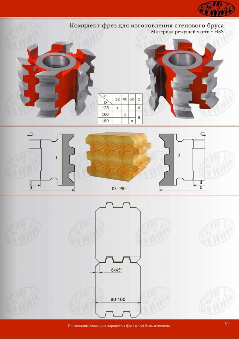 Фрезы для профилированного двухшипового бруса 80-100 мм